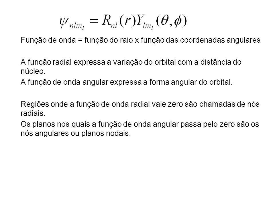 Função de onda = função do raio x função das coordenadas angulares A função radial expressa a variação do orbital com a distância do núcleo. A função