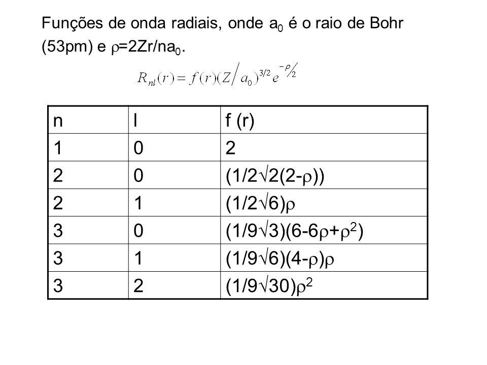Funções de onda radiais, onde a 0 é o raio de Bohr (53pm) e =2Zr/na 0. nlf (r) 102 20 (1/22(2- )) 21 (1/26) 30 (1/93)(6-6 + 2 ) 31 (1/96)(4- ) 32 (1/9