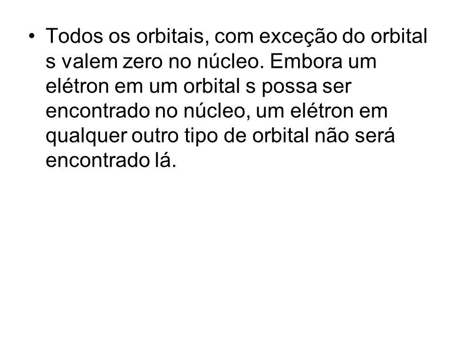 Todos os orbitais, com exceção do orbital s valem zero no núcleo. Embora um elétron em um orbital s possa ser encontrado no núcleo, um elétron em qual