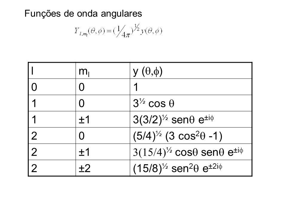 Funções de onda angulares lmlml y ( ) 001 10 3 ½ cos 1±1±1 3(3/2) ½ sen e ±i 20 (5/4) ½ (3 cos 2 -1) 2±1±1 ½ cos sen e ±i 2±2±2 (15/8) ½ sen 2 e ±2i