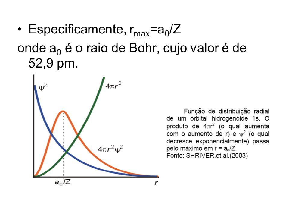 Especificamente, r max =a 0 /Z onde a 0 é o raio de Bohr, cujo valor é de 52,9 pm.