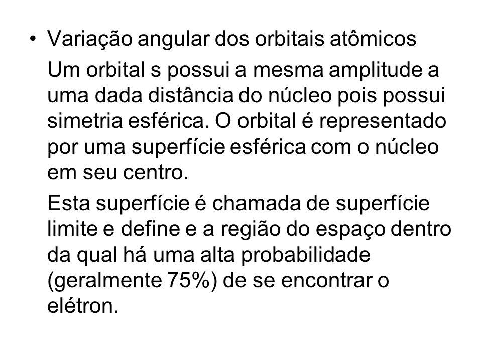 Variação angular dos orbitais atômicos Um orbital s possui a mesma amplitude a uma dada distância do núcleo pois possui simetria esférica. O orbital é