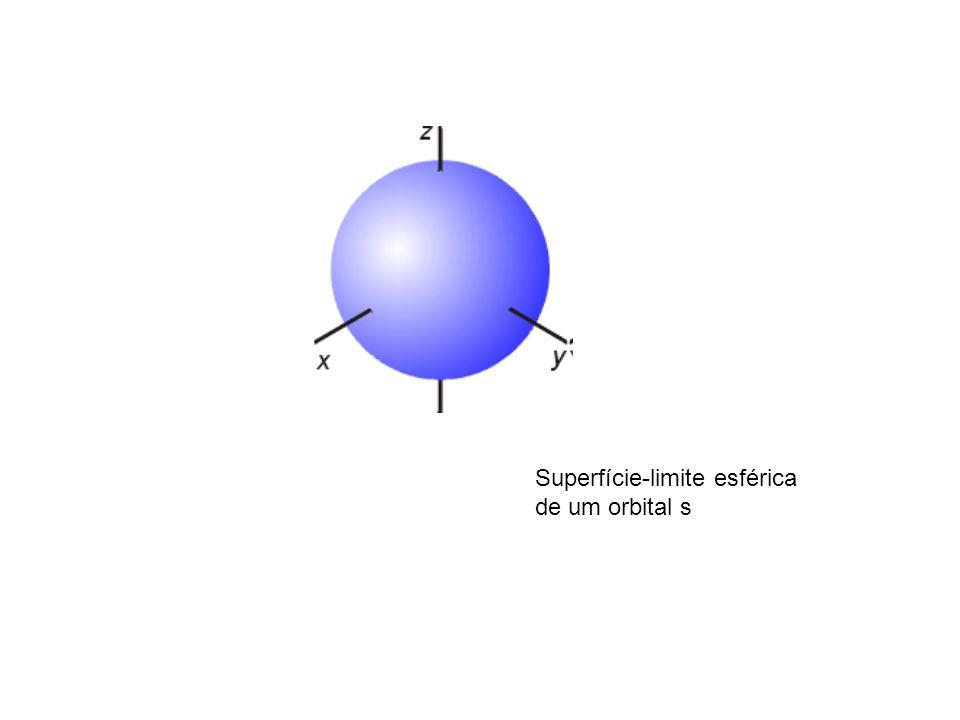 Superfície-limite esférica de um orbital s