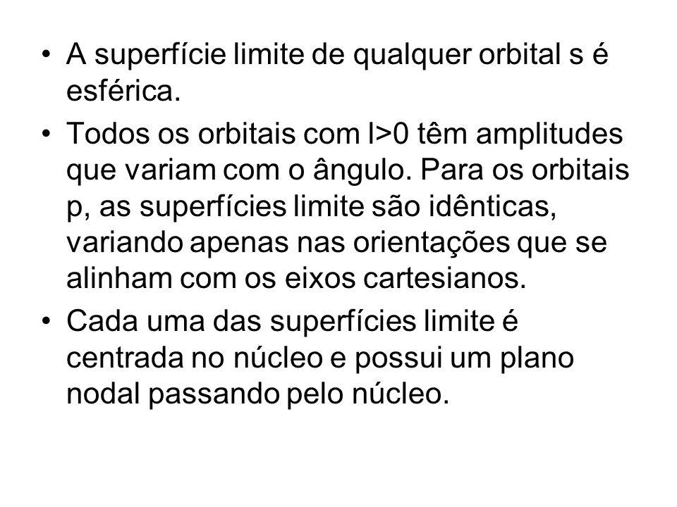 A superfície limite de qualquer orbital s é esférica. Todos os orbitais com l>0 têm amplitudes que variam com o ângulo. Para os orbitais p, as superfí