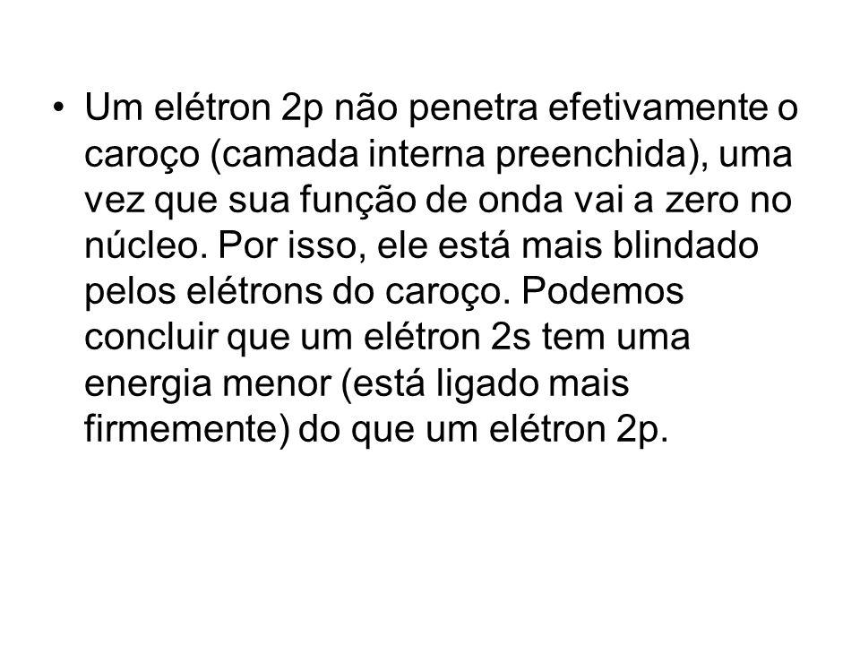 Um elétron 2p não penetra efetivamente o caroço (camada interna preenchida), uma vez que sua função de onda vai a zero no núcleo. Por isso, ele está m