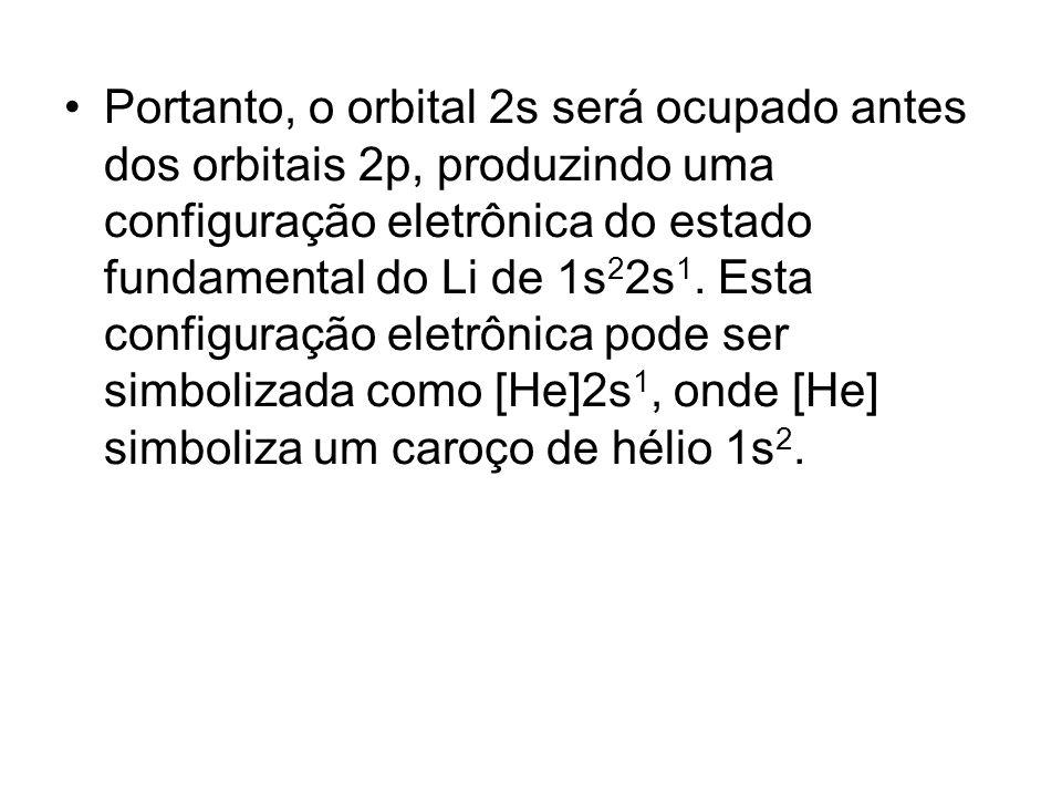 Portanto, o orbital 2s será ocupado antes dos orbitais 2p, produzindo uma configuração eletrônica do estado fundamental do Li de 1s 2 2s 1.
