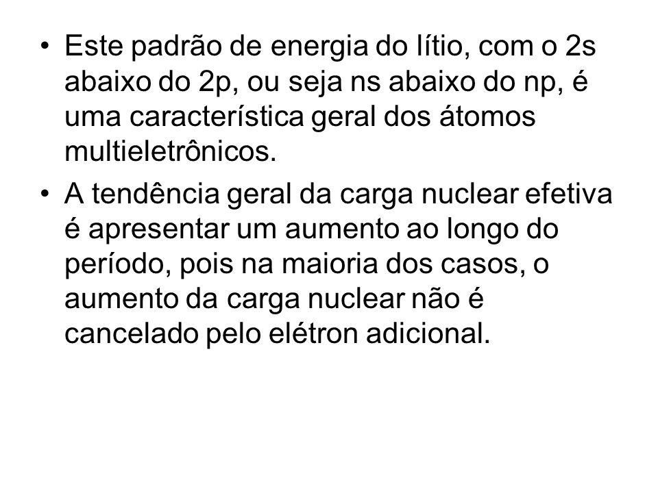 Este padrão de energia do lítio, com o 2s abaixo do 2p, ou seja ns abaixo do np, é uma característica geral dos átomos multieletrônicos. A tendência g