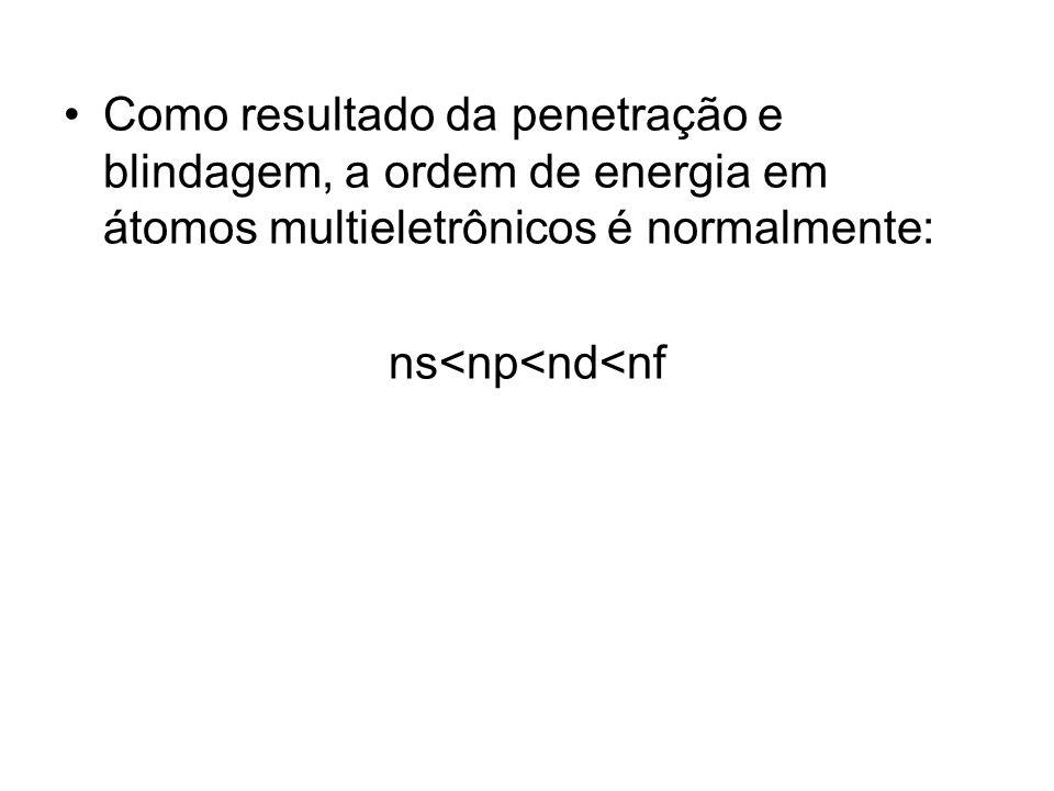 Como resultado da penetração e blindagem, a ordem de energia em átomos multieletrônicos é normalmente: ns<np<nd<nf