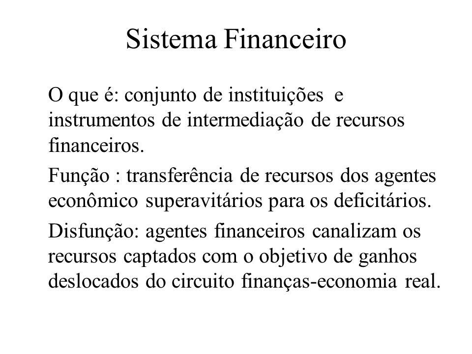 Sistema Financeiro O que é: conjunto de instituições e instrumentos de intermediação de recursos financeiros. Função : transferência de recursos dos a