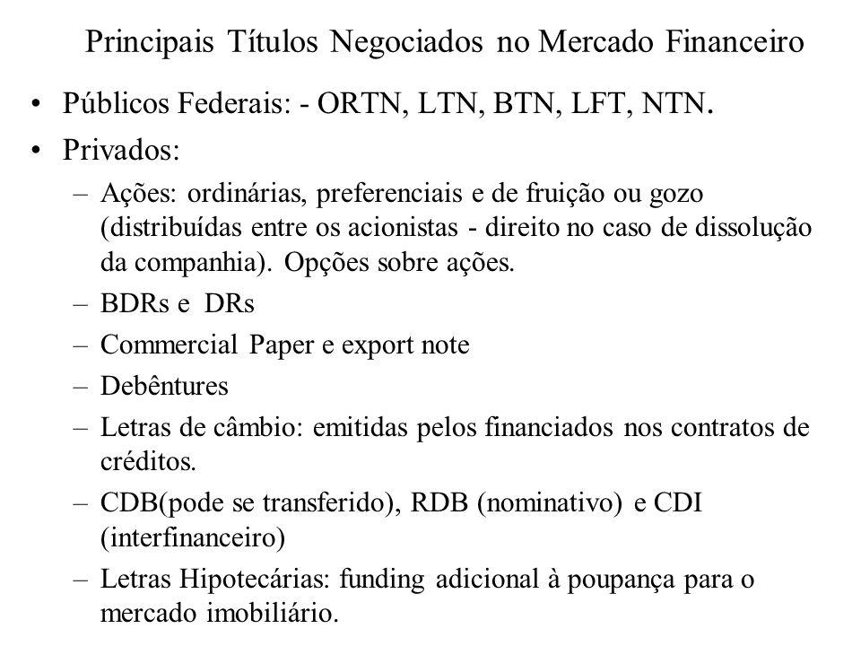 Principais Títulos Negociados no Mercado Financeiro Públicos Federais: - ORTN, LTN, BTN, LFT, NTN. Privados: –Ações: ordinárias, preferenciais e de fr