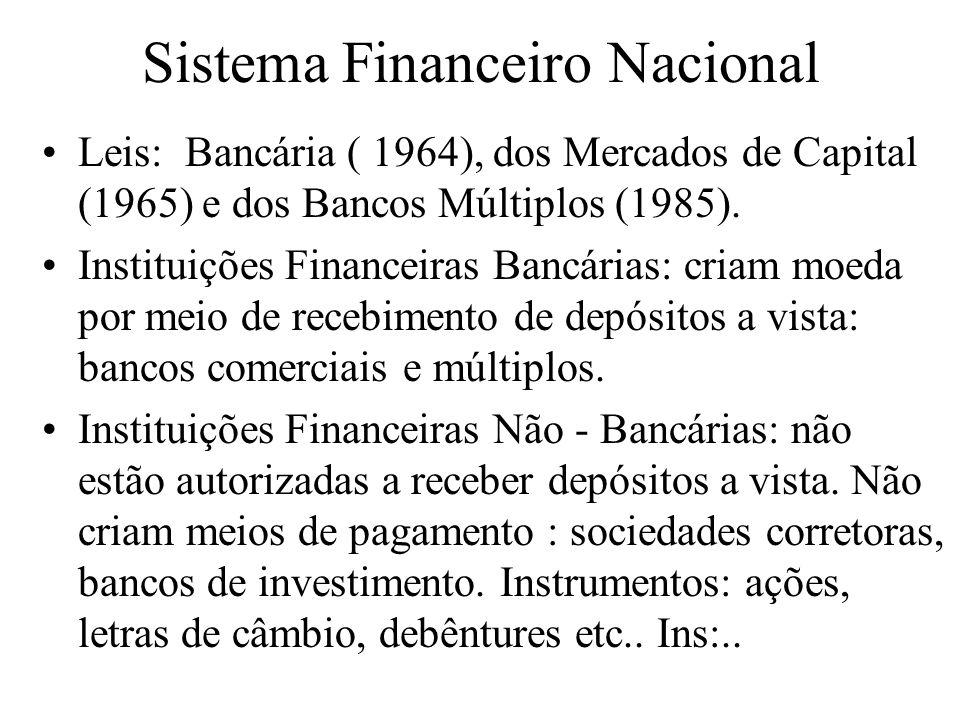 Estrutura do Sistema Financeiro Nacional Subsistema Normativo –Conselho Monetário Nacional (CMN) –Banco Central do Brasil (Bacen) –Comissão de Valores Mobiliários (CVM) –Instituições Especiais Banco do Brasil - BB Banco Nacional de Desenvolvimento Econômico e Social - BNDES Caixa Econômica Federal Subsistema de Intermediação –Instituições Financeiras Bancárias –Instituições Financeiras não Bancárias –Sistema Brasileiro de Poupança e Empréstimo - SBPE –Instituições Auxiliares –Instituições Não Financeiras