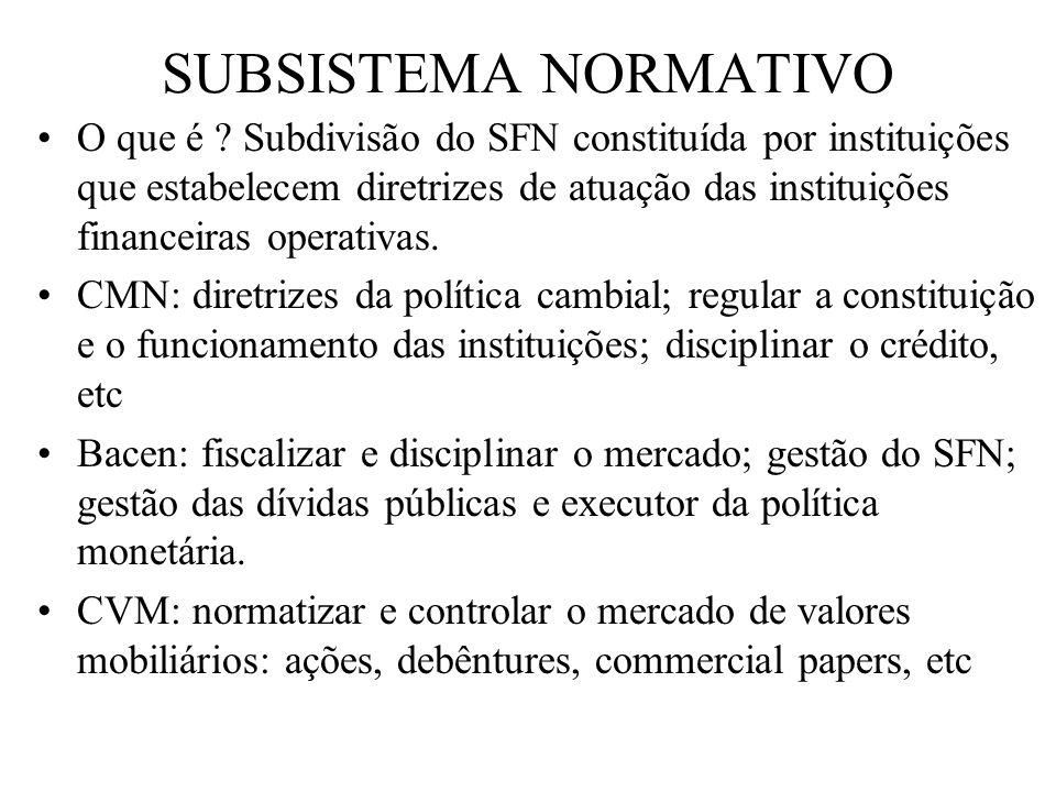 SUBSISTEMA NORMATIVO O que é ? Subdivisão do SFN constituída por instituições que estabelecem diretrizes de atuação das instituições financeiras opera