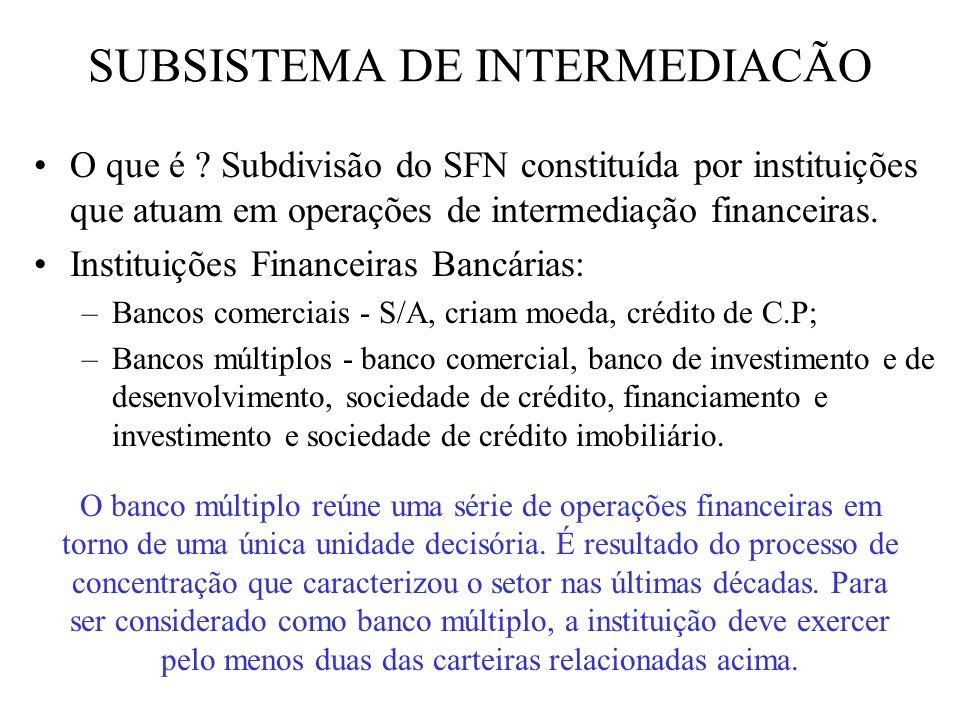 SUBSISTEMA DE INTERMEDIACÃO Instituições Financeiras não Bancárias: –Bancos de investimento - operações de médio e longo prazo de financiamento de capital fixo e de giro.