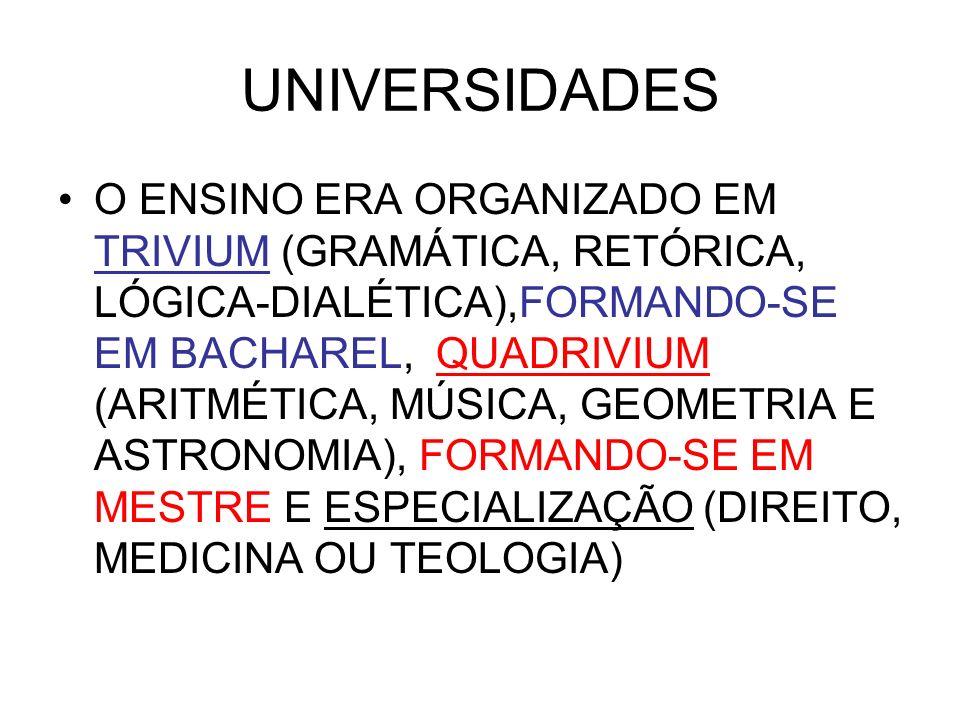 UNIVERSIDADES O ENSINO ERA ORGANIZADO EM TRIVIUM (GRAMÁTICA, RETÓRICA, LÓGICA-DIALÉTICA),FORMANDO-SE EM BACHAREL, QUADRIVIUM (ARITMÉTICA, MÚSICA, GEOM