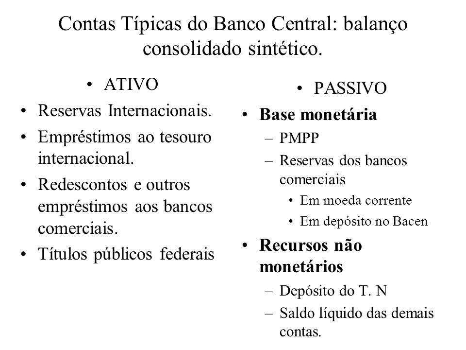 Variação da Base monetária: regra da conta resíduo do balancete do Bacen Expansão Variação positiva do ativo maior que variação positiva do passivo não monetário.