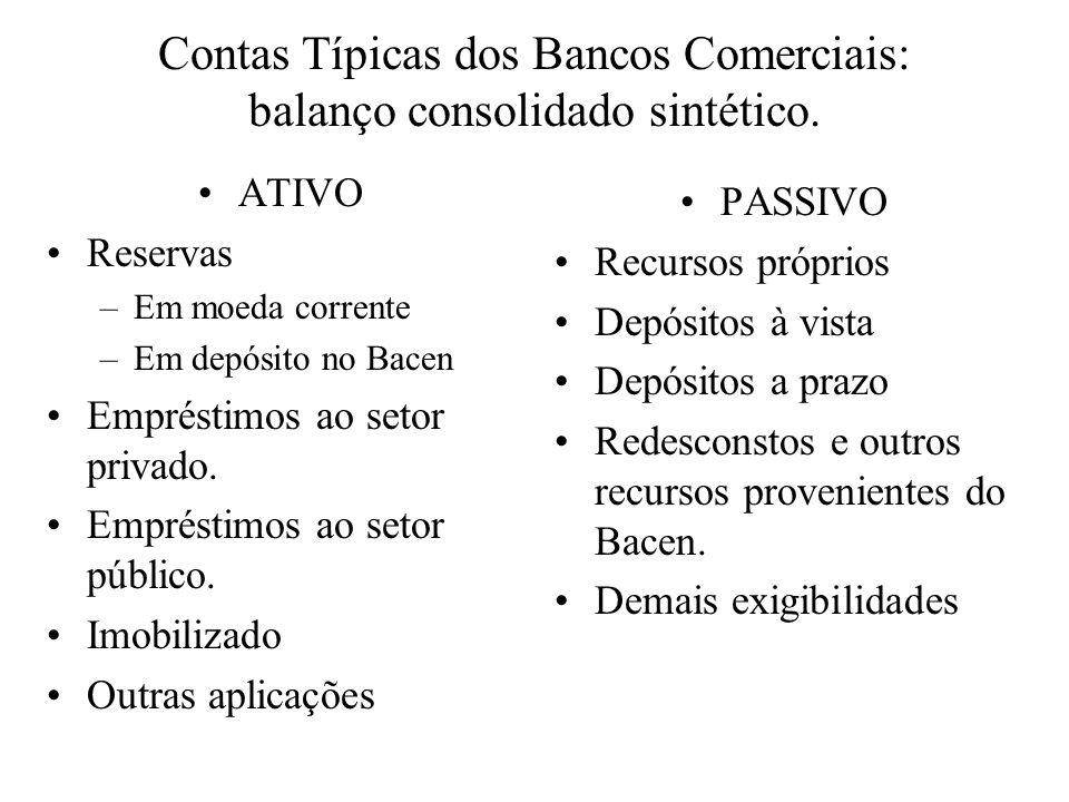 Criação de moedas: depósito de R$ 100,00 em banco comercial.