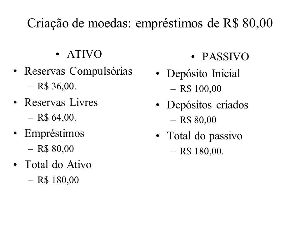 O limite de criação de meios de pagamento: quando 20% dos DV for igual a R$ 100,00 ATIVO Reservas Compulsórias –R$ 100,00.