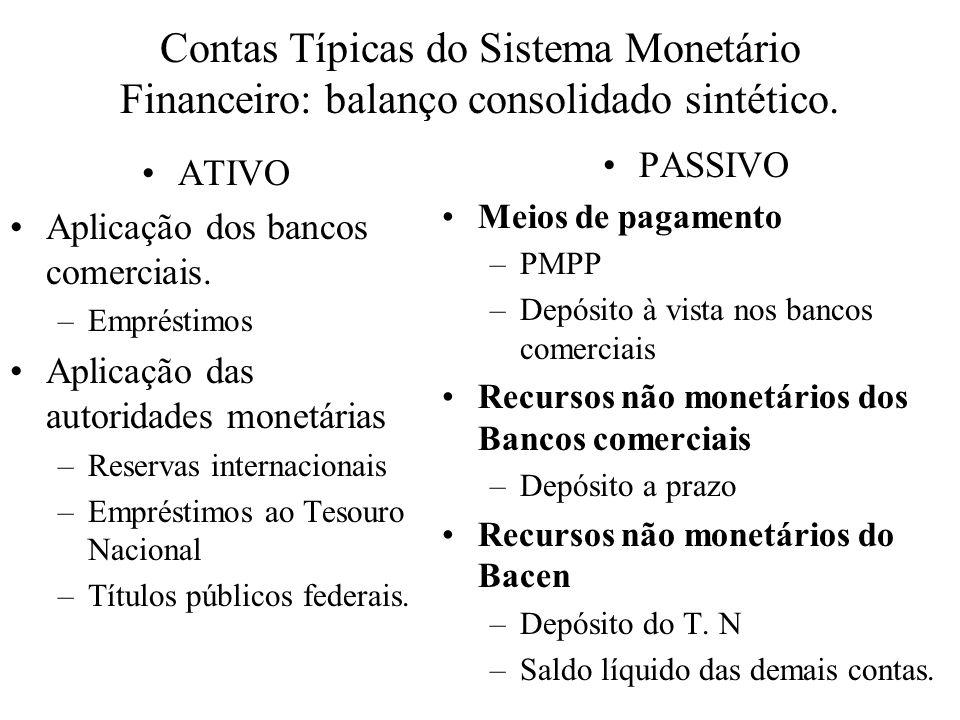 Variação dos meios de pagamento: regra da conta resíduo do balancete do sistema monetário financeiro Expansão Variação positiva do ativo maior que variação positiva do passivo não monetário.