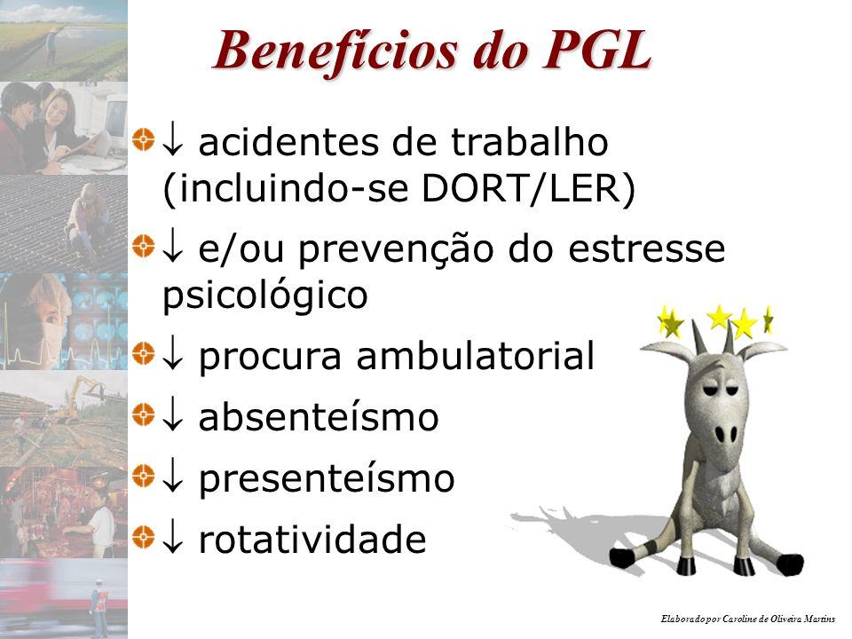 Elaborado por Caroline de Oliveira Martins Benefícios do PGL motivação para o trabalho melhoria do relacionamento interpessoal melhoria da consciência corporal melhoria do bem-estar diário atuação sobre vícios posturais incentivo a estilo de vida mais saudável da produtividade