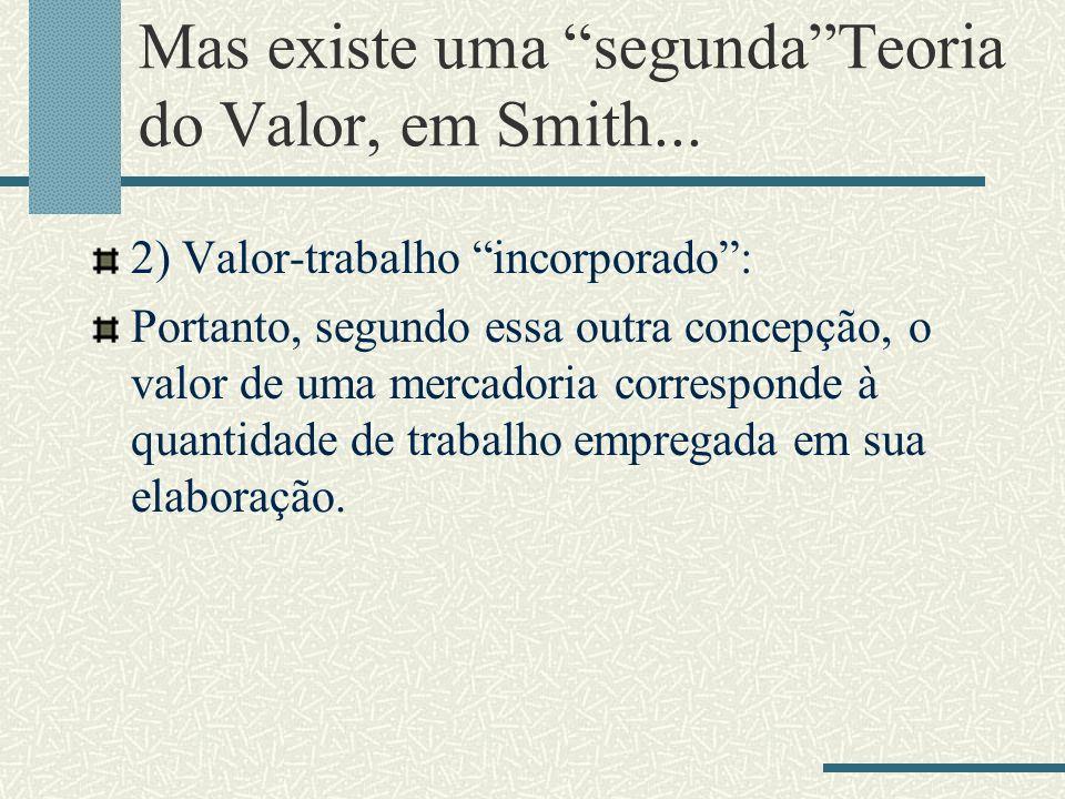 Mas existe uma segundaTeoria do Valor, em Smith... 2) Valor-trabalho incorporado: Portanto, segundo essa outra concepção, o valor de uma mercadoria co