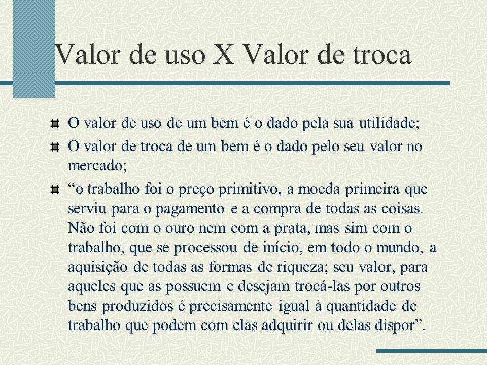 Valor de uso X Valor de troca O valor de uso de um bem é o dado pela sua utilidade; O valor de troca de um bem é o dado pelo seu valor no mercado; o t