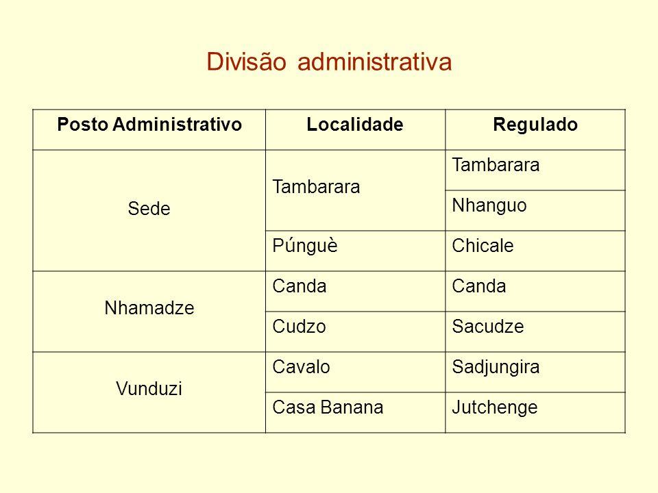 Divisão administrativa Posto AdministrativoLocalidadeRegulado Sede Tambarara Nhanguo P ú ngu è Chicale Nhamadze Canda CudzoSacudze Vunduzi CavaloSadju