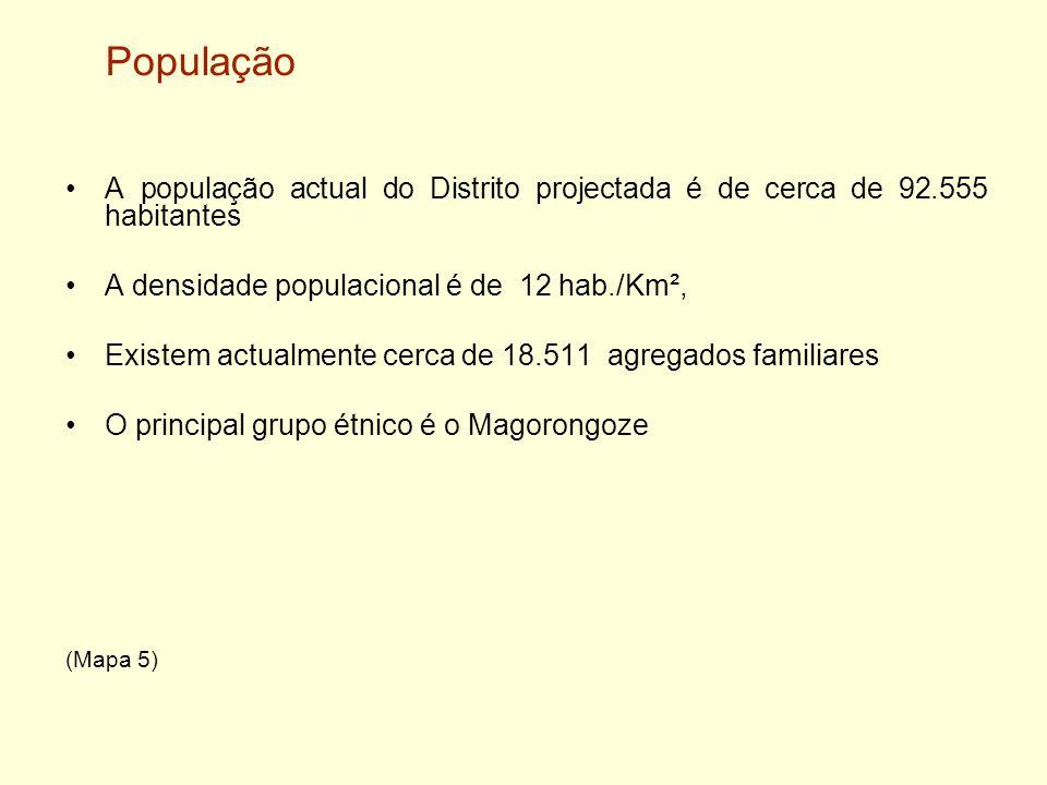 População A população actual do Distrito projectada é de cerca de 92.555 habitantes A densidade populacional é de 12 hab./Km², Existem actualmente cer