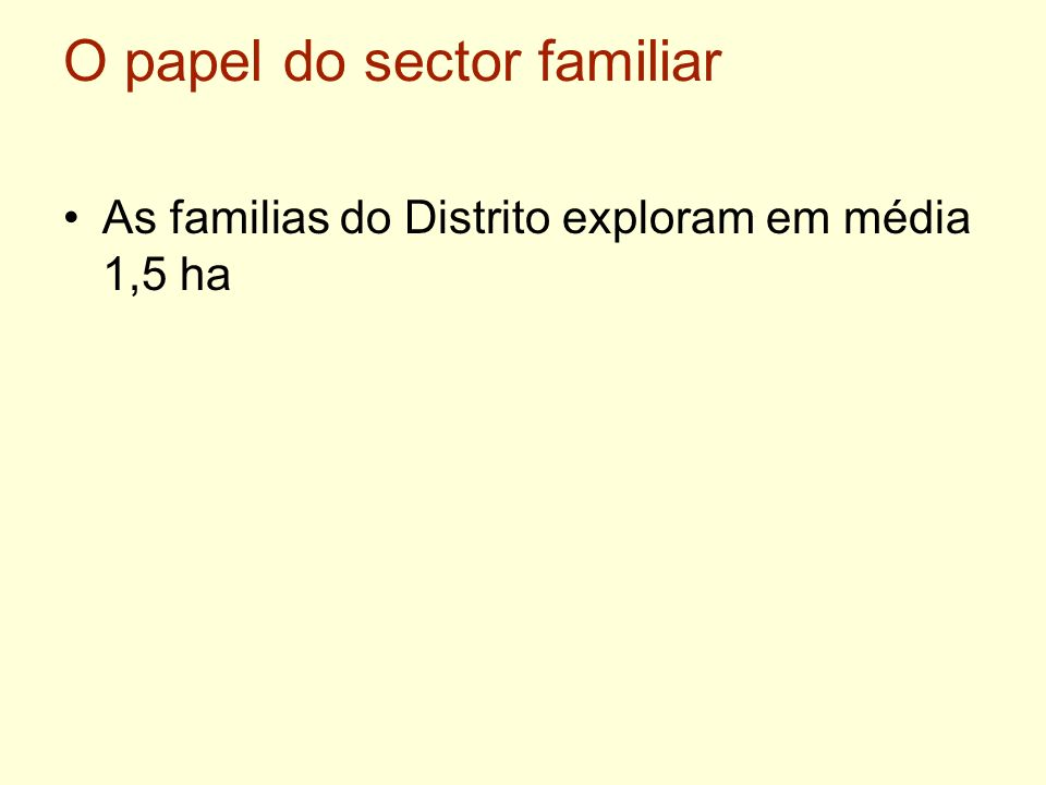 O papel do sector familiar As familias do Distrito exploram em média 1,5 ha