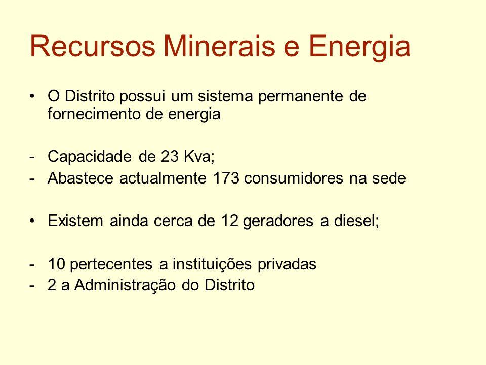 Recursos Minerais e Energia O Distrito possui um sistema permanente de fornecimento de energia -Capacidade de 23 Kva; -Abastece actualmente 173 consum