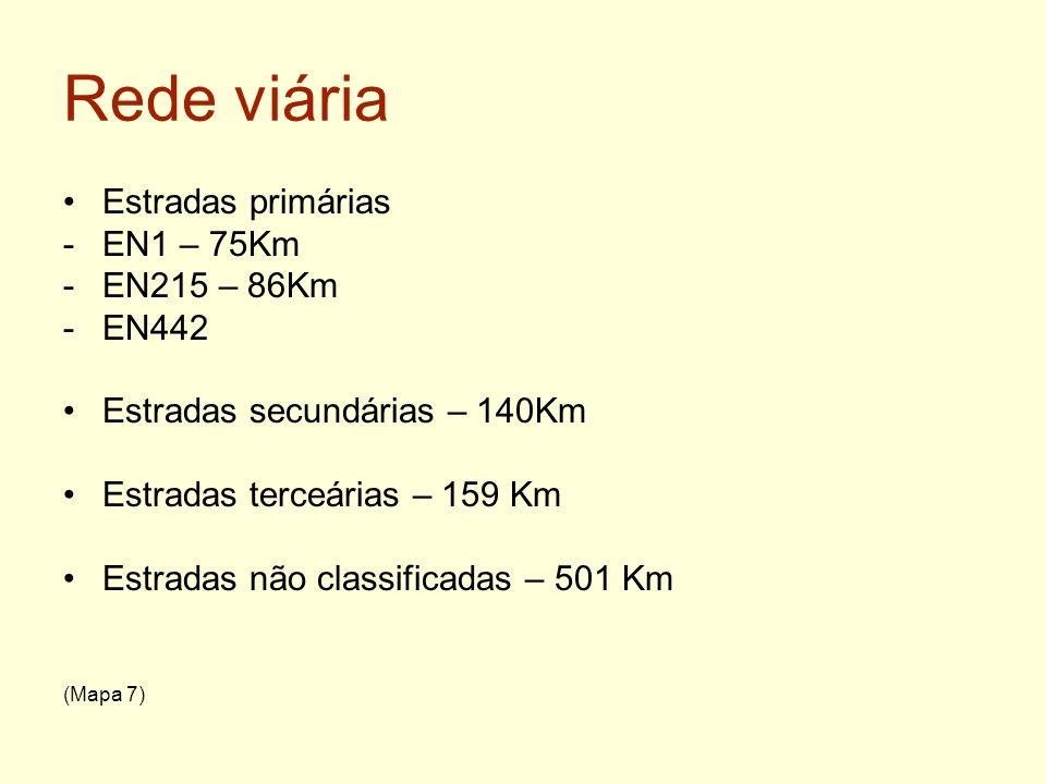 Rede viária Estradas primárias -EN1 – 75Km -EN215 – 86Km -EN442 Estradas secundárias – 140Km Estradas terceárias – 159 Km Estradas não classificadas –