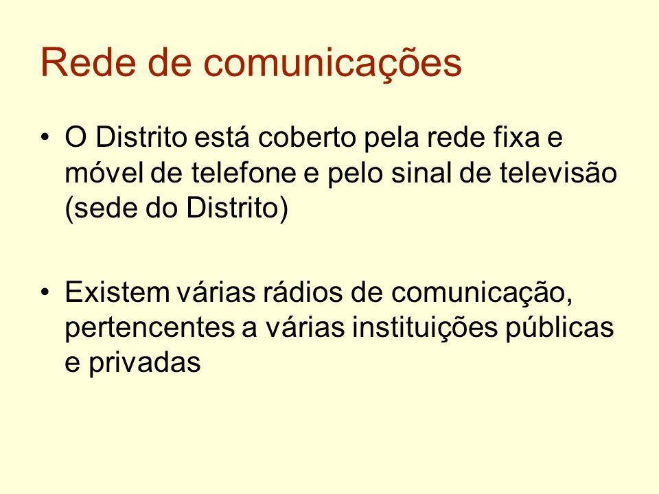 Rede de comunicações O Distrito está coberto pela rede fixa e móvel de telefone e pelo sinal de televisão (sede do Distrito) Existem várias rádios de