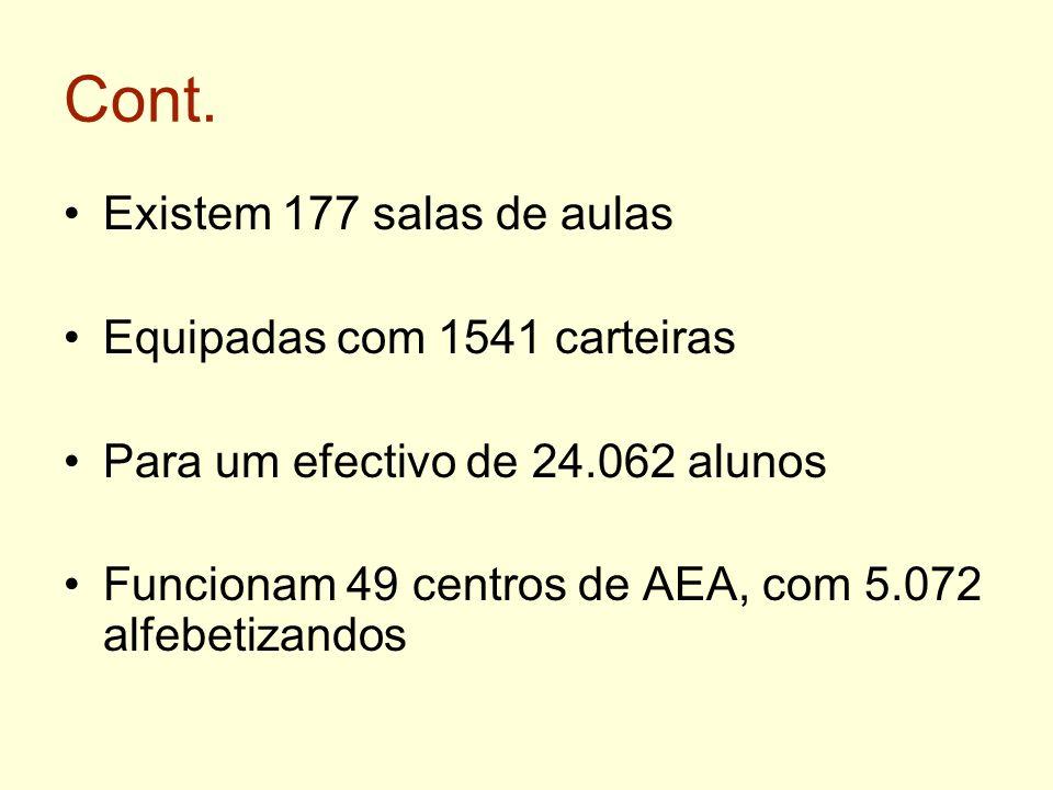 Cont. Existem 177 salas de aulas Equipadas com 1541 carteiras Para um efectivo de 24.062 alunos Funcionam 49 centros de AEA, com 5.072 alfebetizandos