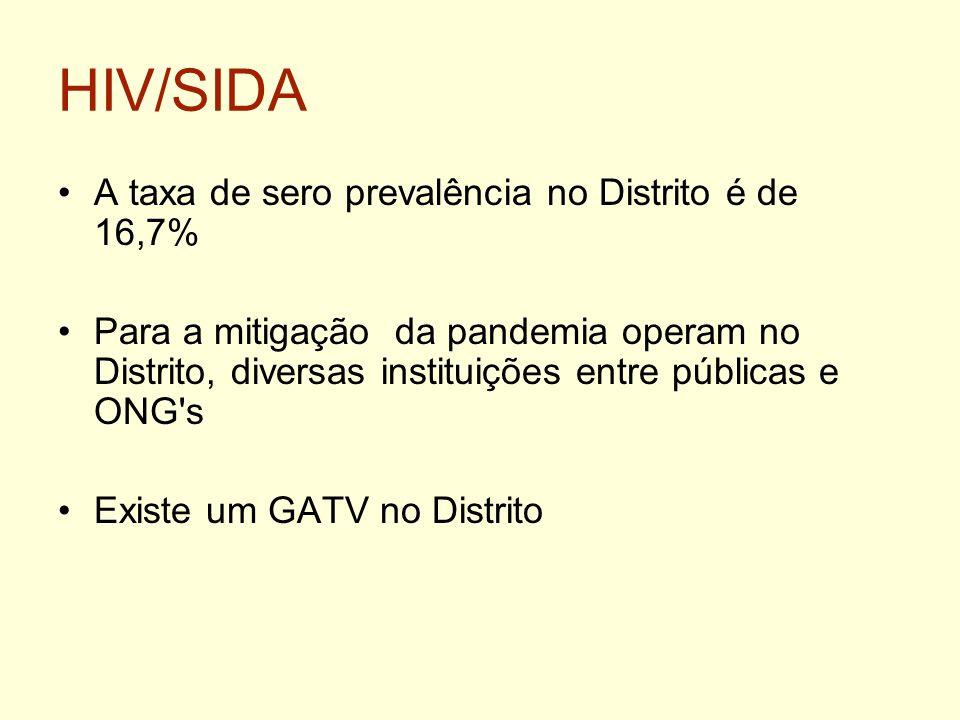 HIV/SIDA A taxa de sero prevalência no Distrito é de 16,7% Para a mitigação da pandemia operam no Distrito, diversas instituições entre públicas e ONG