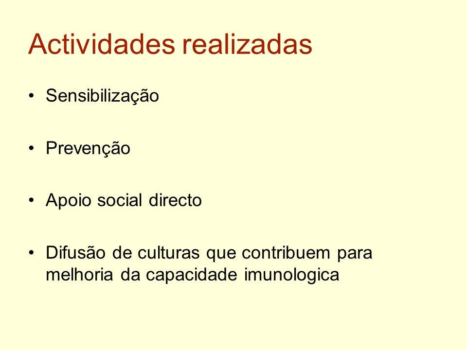 Actividades realizadas Sensibilização Prevenção Apoio social directo Difusão de culturas que contribuem para melhoria da capacidade imunologica