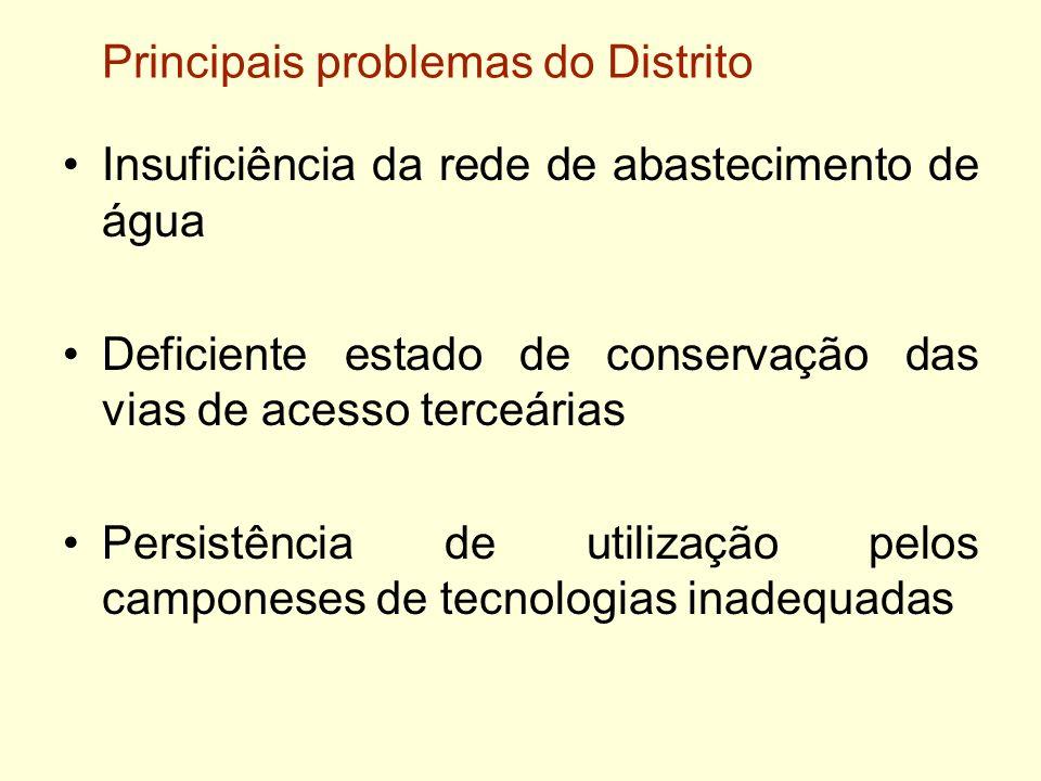 Principais problemas do Distrito Insuficiência da rede de abastecimento de água Deficiente estado de conservação das vias de acesso terceárias Persist