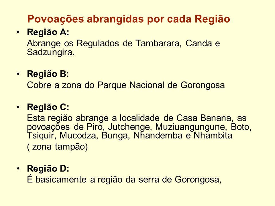 Povoações abrangidas por cada Região Região A: Abrange os Regulados de Tambarara, Canda e Sadzungira. Região B: Cobre a zona do Parque Nacional de Gor