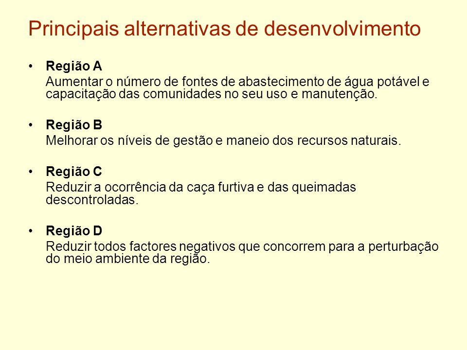 Principais alternativas de desenvolvimento Região A Aumentar o número de fontes de abastecimento de água potável e capacitação das comunidades no seu