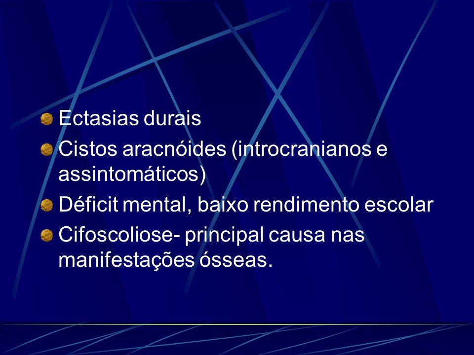 Ectasias durais Cistos aracnóides (introcranianos e assintomáticos) Déficit mental, baixo rendimento escolar Cifoscoliose- principal causa nas manifes