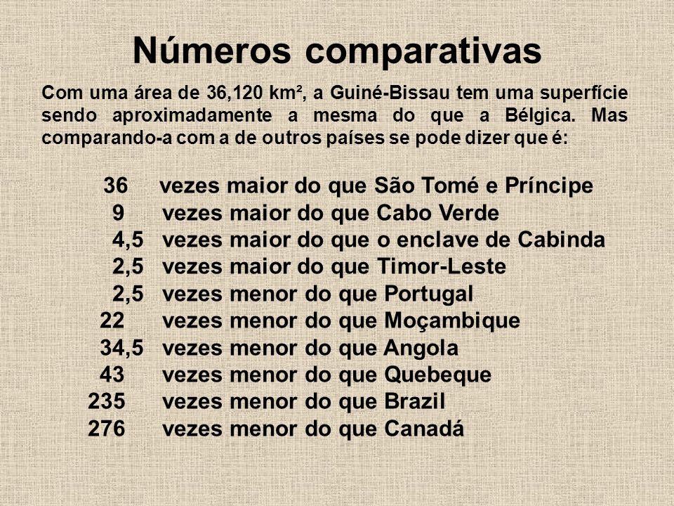 Números comparativas Com uma área de 36,120 km², a Guiné-Bissau tem uma superfície sendo aproximadamente a mesma do que a Bélgica.