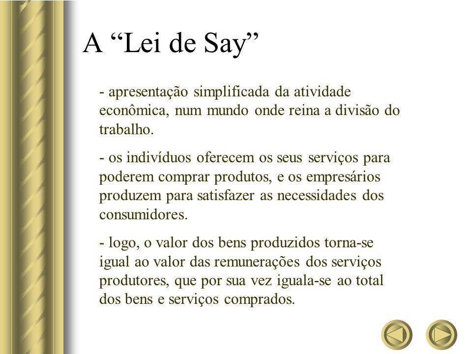 A Lei de Say - apresentação simplificada da atividade econômica, num mundo onde reina a divisão do trabalho. - os indivíduos oferecem os seus serviços