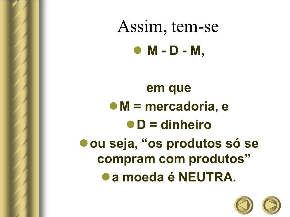 Assim, tem-se M - D - M, em que M = mercadoria, e D = dinheiro ou seja, os produtos só se compram com produtos a moeda é NEUTRA.