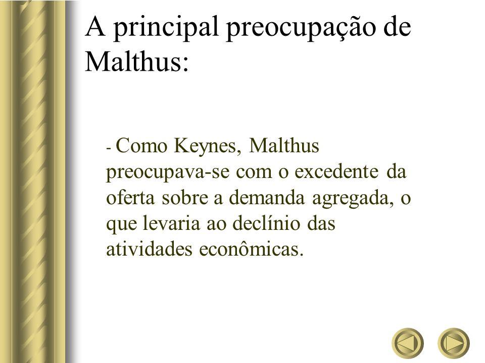 A principal preocupação de Malthus: - Como Keynes, Malthus preocupava-se com o excedente da oferta sobre a demanda agregada, o que levaria ao declínio