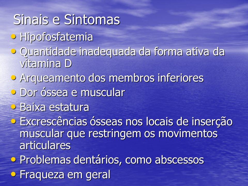 Sinais e Sintomas Hipofosfatemia Hipofosfatemia Quantidade inadequada da forma ativa da vitamina D Quantidade inadequada da forma ativa da vitamina D