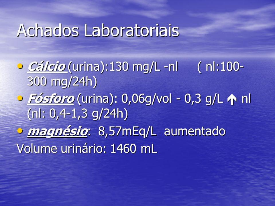 Achados Laboratoriais Cálcio sérico : 5,3 mg/dL baixo Cálcio sérico : 5,3 mg/dL baixo Fósforo sérico : 4,3 mg/dL baixol Fósforo sérico : 4,3 mg/dL baixol Fosfatase Alcalina : 1057 U/L aumentada Fosfatase Alcalina : 1057 U/L aumentada Paratormônio : 199,7 pg/mL aumentado Paratormônio : 199,7 pg/mL aumentado Uréia s.