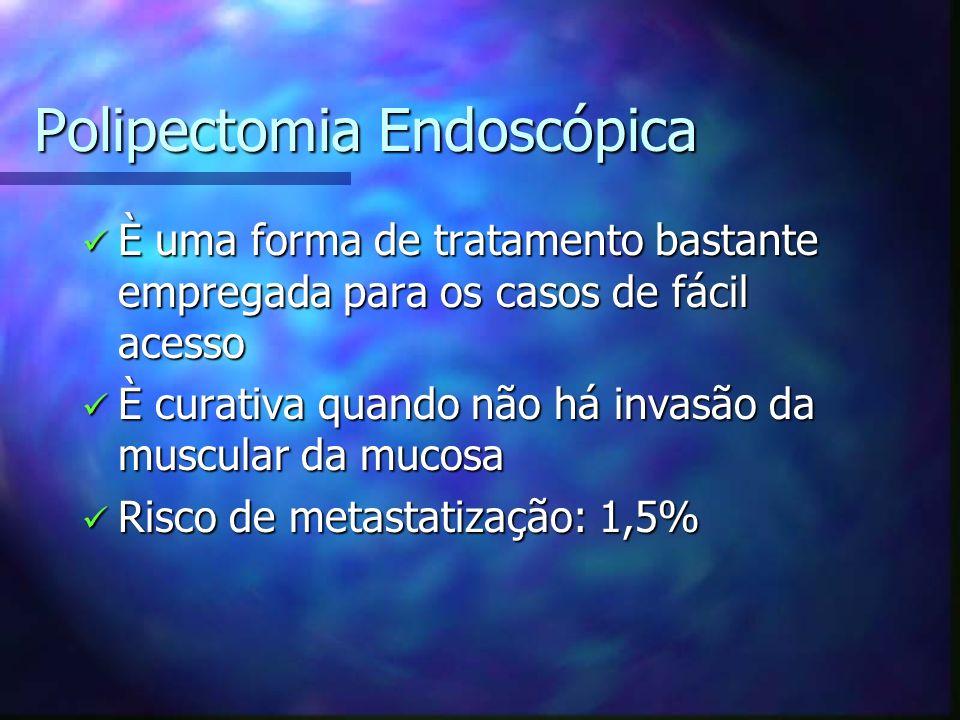 Polipectomia Endoscópica È uma forma de tratamento bastante empregada para os casos de fácil acesso È uma forma de tratamento bastante empregada para