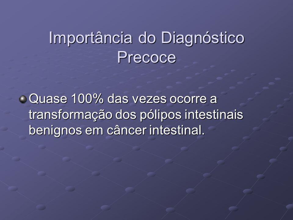 Importância do Diagnóstico Precoce Quase 100% das vezes ocorre a transformação dos pólipos intestinais benignos em câncer intestinal.