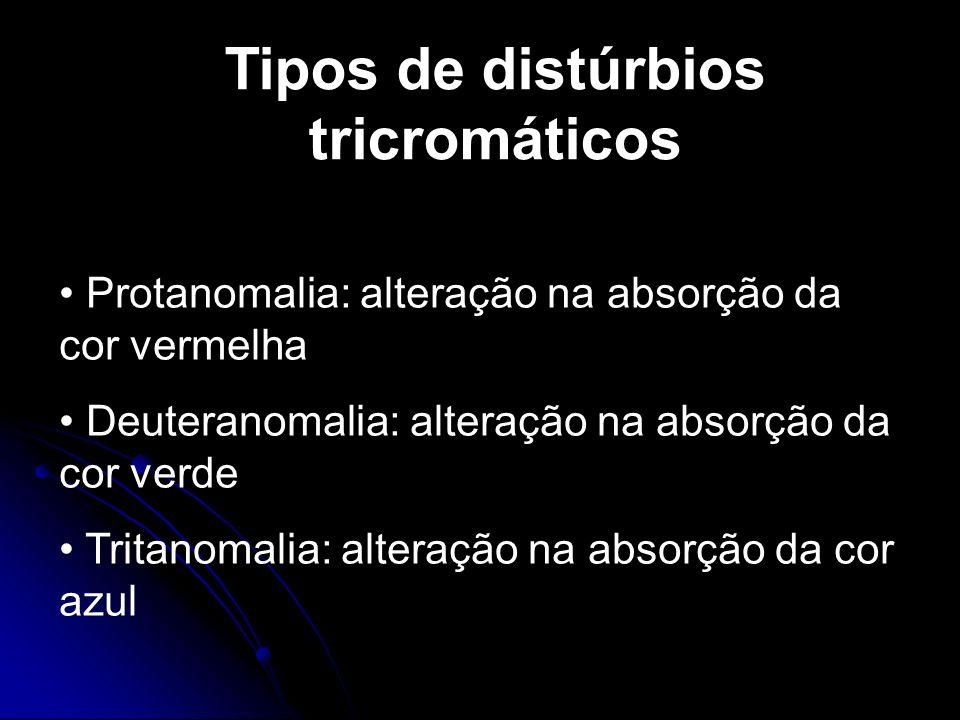Tipos de distúrbios tricromáticos Protanomalia: alteração na absorção da cor vermelha Deuteranomalia: alteração na absorção da cor verde Tritanomalia: