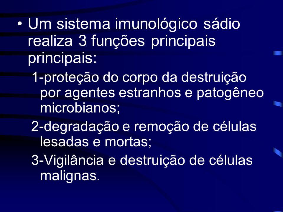 Um sistema imunológico sádio realiza 3 funções principais principais: 1-proteção do corpo da destruição por agentes estranhos e patogêneo microbianos;