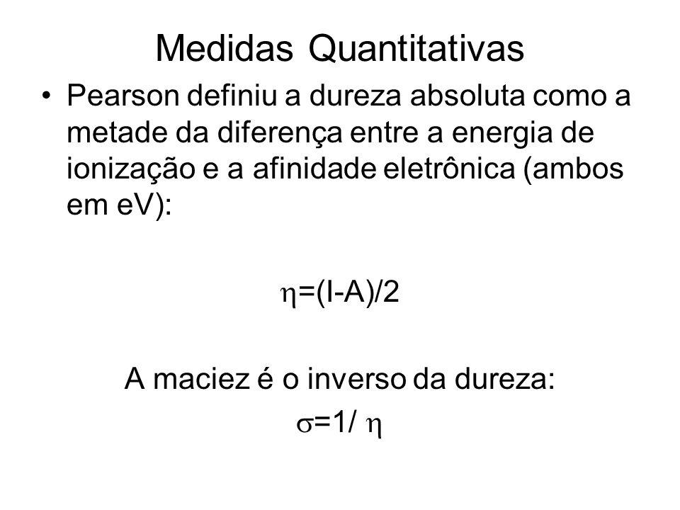 Medidas Quantitativas Pearson definiu a dureza absoluta como a metade da diferença entre a energia de ionização e a afinidade eletrônica (ambos em eV)