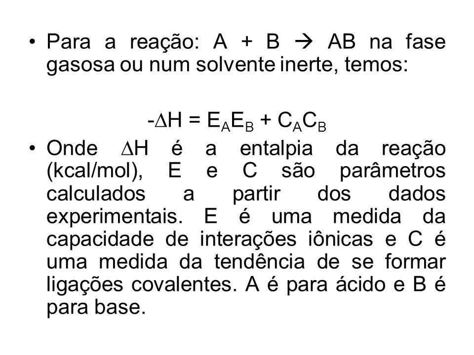 Para a reação: A + B AB na fase gasosa ou num solvente inerte, temos: - H = E A E B + C A C B Onde H é a entalpia da reação (kcal/mol), E e C são parâ